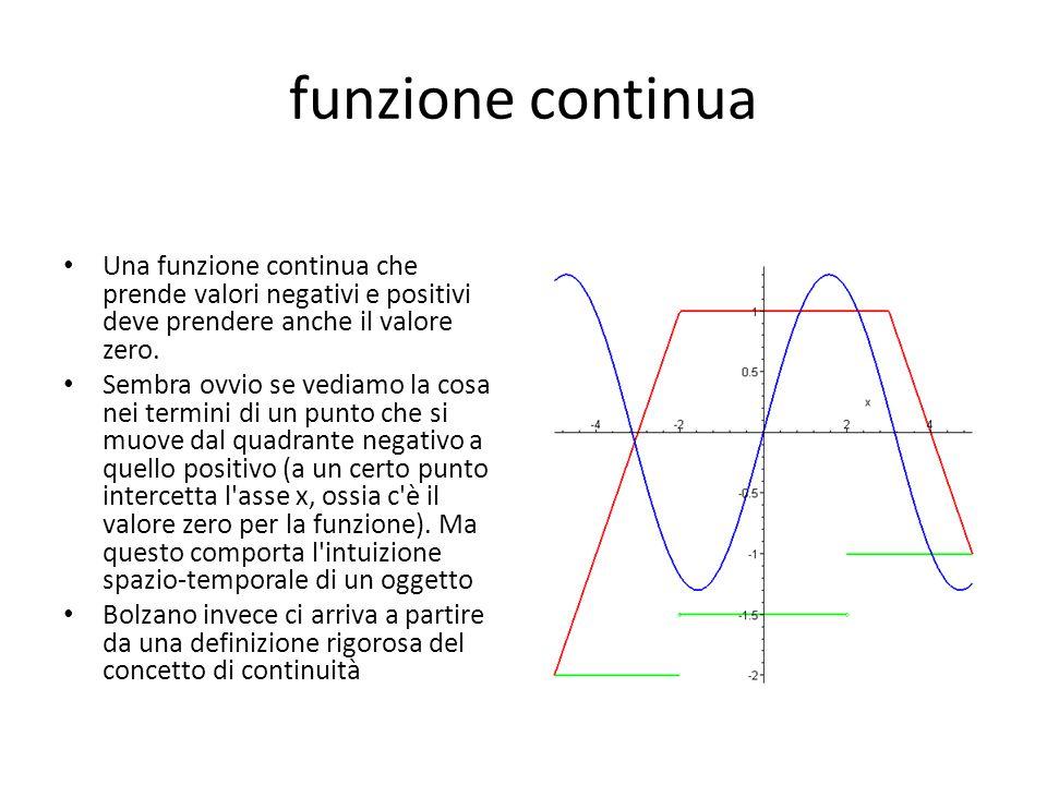 funzione continua Una funzione continua che prende valori negativi e positivi deve prendere anche il valore zero. Sembra ovvio se vediamo la cosa nei