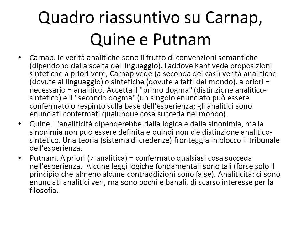 Quadro riassuntivo su Carnap, Quine e Putnam Carnap. le verità analitiche sono il frutto di convenzioni semantiche (dipendono dalla scelta del linguag