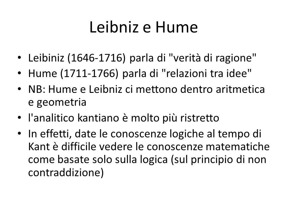 Leibniz e Hume Leibiniz (1646-1716) parla di