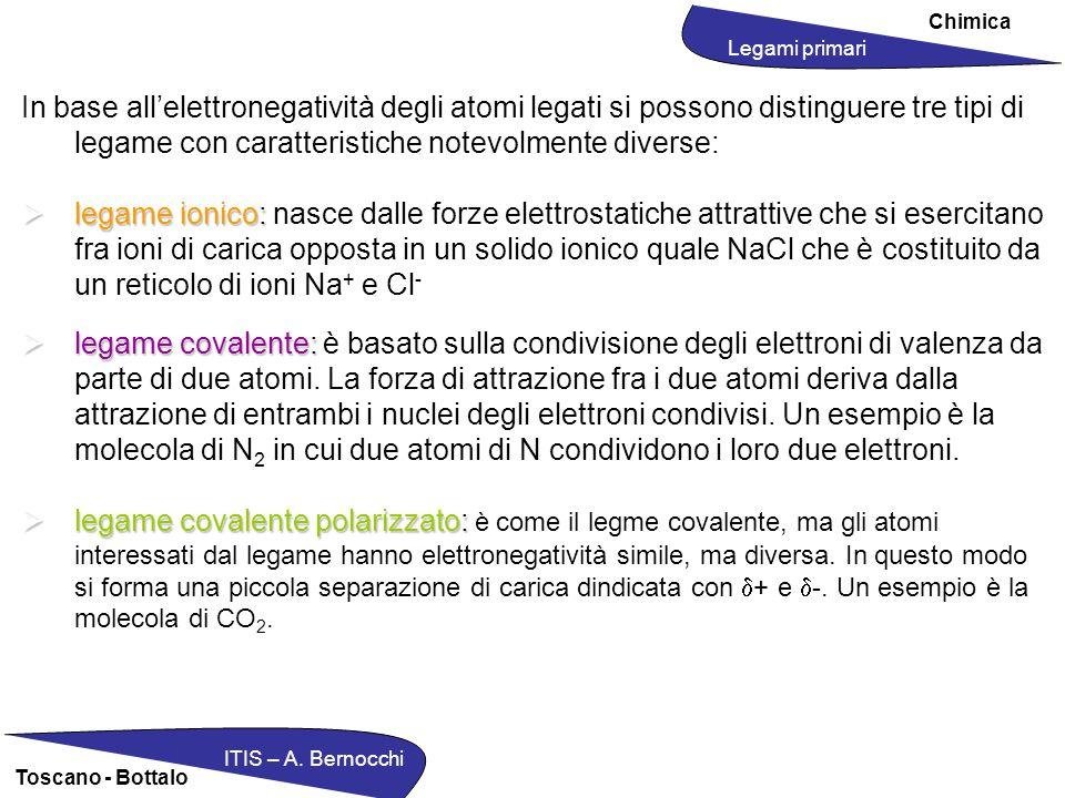 Chimica ITIS – A. Bernocchi Toscano - Bottalo In base all'elettronegatività degli atomi legati si possono distinguere tre tipi di legame con caratteri