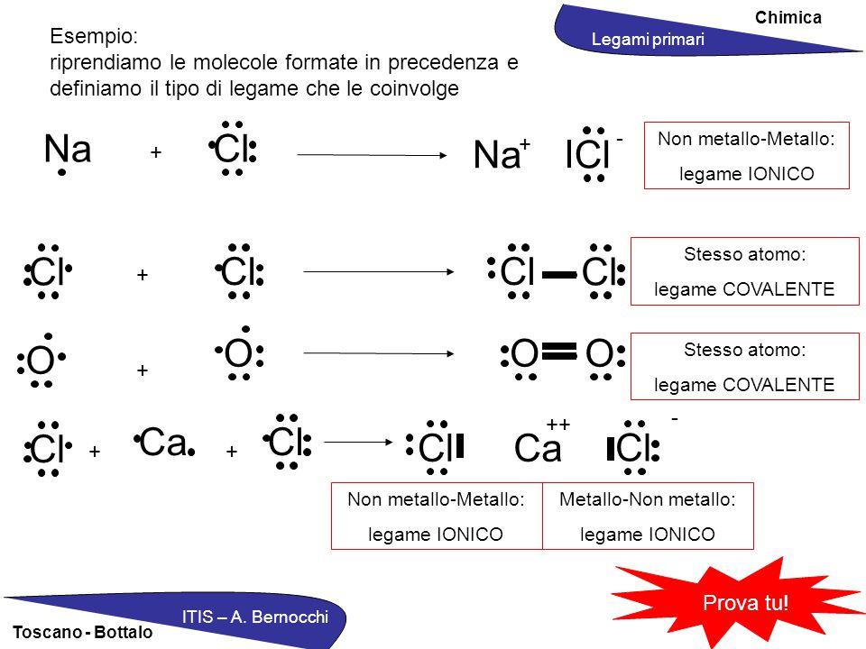 Chimica ITIS – A. Bernocchi Toscano - Bottalo Esempio: riprendiamo le molecole formate in precedenza e definiamo il tipo di legame che le coinvolge Cl