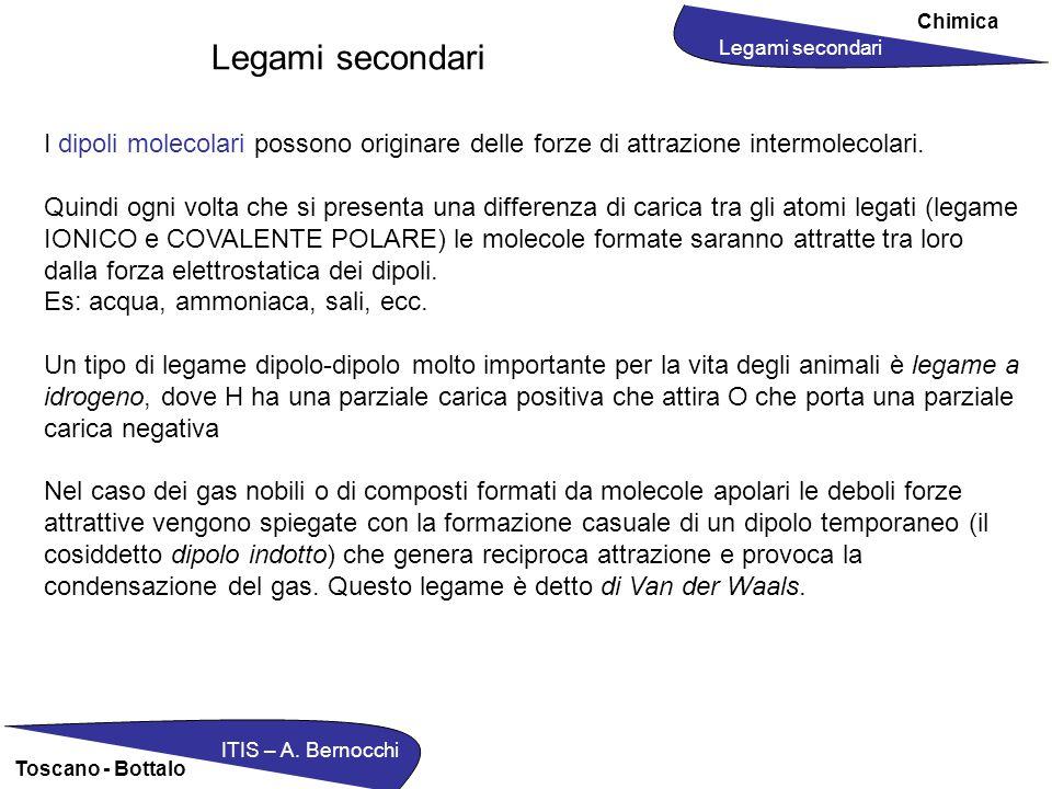 Chimica ITIS – A. Bernocchi Toscano - Bottalo Legami secondari I dipoli molecolari possono originare delle forze di attrazione intermolecolari. Quindi
