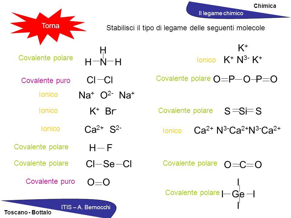 Chimica Il legame chimico ITIS – A.