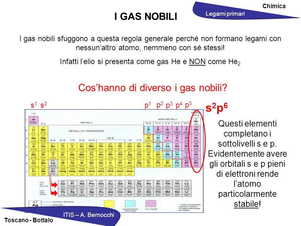 Chimica ITIS – A. Bernocchi Toscano - Bottalo I GAS NOBILI I gas nobili sfuggono a questa regola generale perché non formano legami con nessun'altro a