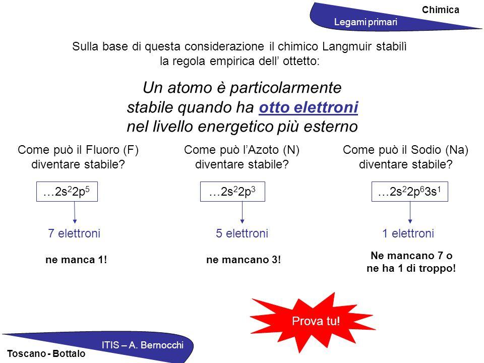 Chimica ITIS – A. Bernocchi Toscano - Bottalo Sulla base di questa considerazione il chimico Langmuir stabilì la regola empirica dell' ottetto: Un ato