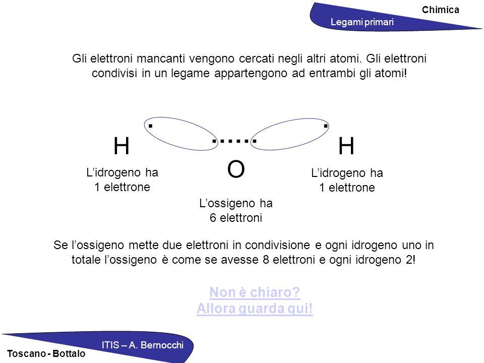 Chimica ITIS – A. Bernocchi Toscano - Bottalo Gli elettroni mancanti vengono cercati negli altri atomi. Gli elettroni condivisi in un legame apparteng