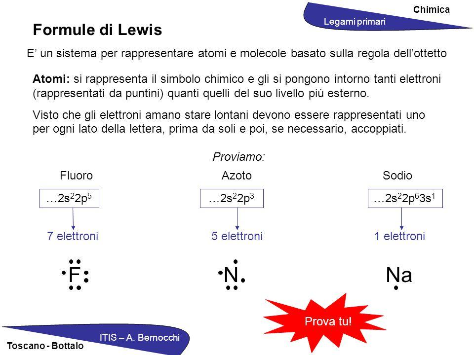 Chimica ITIS – A. Bernocchi Toscano - Bottalo Formule di Lewis E' un sistema per rappresentare atomi e molecole basato sulla regola dell'ottetto Atomi