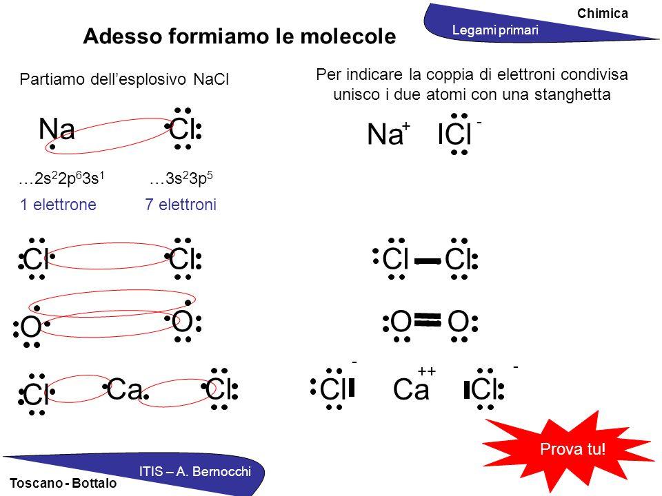 Chimica ITIS – A. Bernocchi Toscano - Bottalo Adesso formiamo le molecole Partiamo dell'esplosivo NaCl ClNa …2s 2 2p 6 3s 1 …3s 2 3p 5 1 elettrone7 el
