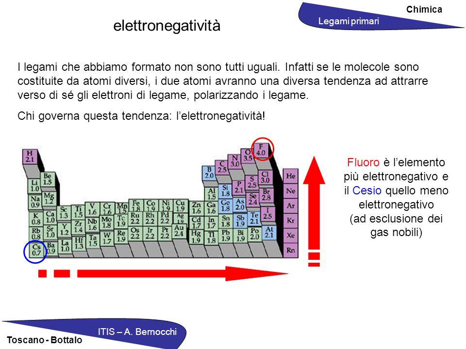 Chimica ITIS – A. Bernocchi Toscano - Bottalo elettronegatività I legami che abbiamo formato non sono tutti uguali. Infatti se le molecole sono costit