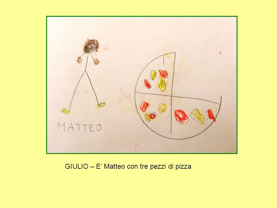GIULIO – E' Matteo con tre pezzi di pizza