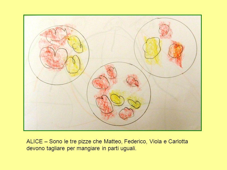 ALICE – Sono le tre pizze che Matteo, Federico, Viola e Carlotta devono tagliare per mangiare in parti uguali.