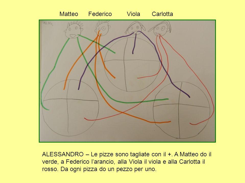 MatteoFedericoViolaCarlotta ALESSANDRO – Le pizze sono tagliate con il +. A Matteo do il verde, a Federico l'arancio, alla Viola il viola e alla Carlo