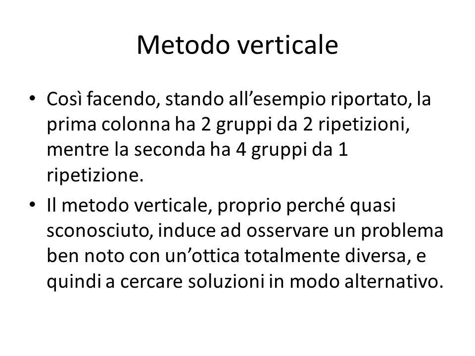 Metodo verticale Così facendo, stando all'esempio riportato, la prima colonna ha 2 gruppi da 2 ripetizioni, mentre la seconda ha 4 gruppi da 1 ripetizione.