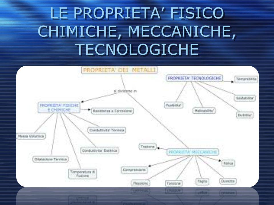 LE PROPRIETA' FISICO CHIMICHE, MECCANICHE, TECNOLOGICHE