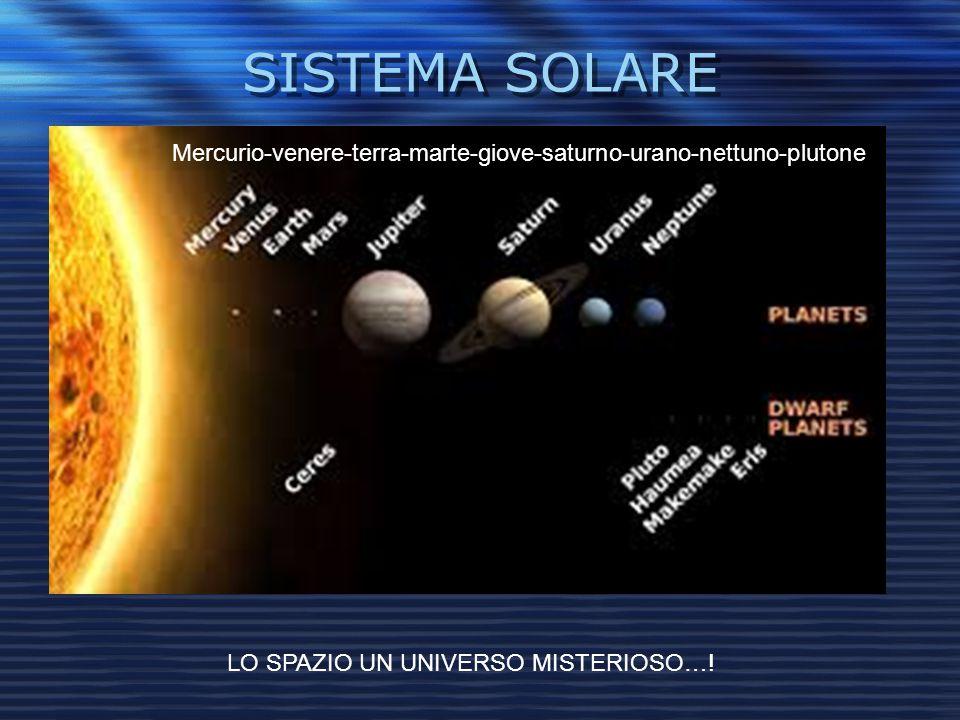SISTEMA SOLARE LO SPAZIO UN UNIVERSO MISTERIOSO…! Mercurio-venere-terra-marte-giove-saturno-urano-nettuno-plutone