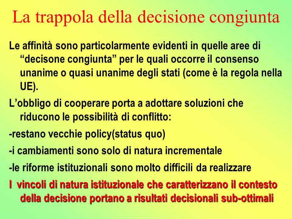 La trappola della decisione congiunta Le affinità sono particolarmente evidenti in quelle aree di decisone congiunta per le quali occorre il consenso unanime o quasi unanime degli stati (come è la regola nella UE).