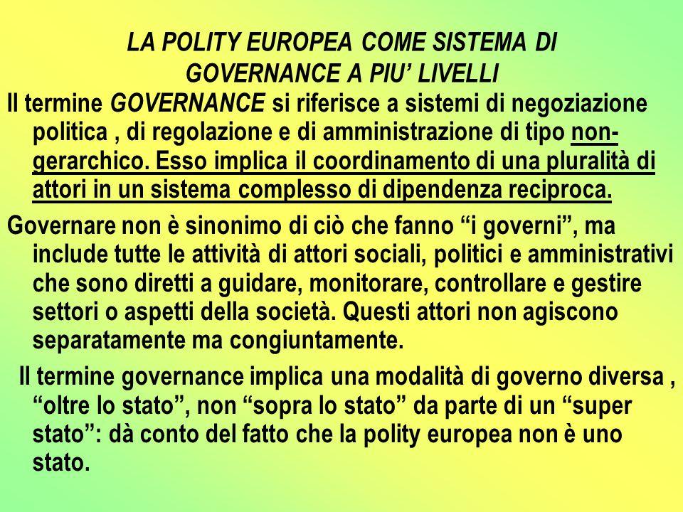 LA POLITY EUROPEA COME SISTEMA DI GOVERNANCE A PIU' LIVELLI Il termine GOVERNANCE si riferisce a sistemi di negoziazione politica, di regolazione e di amministrazione di tipo non- gerarchico.