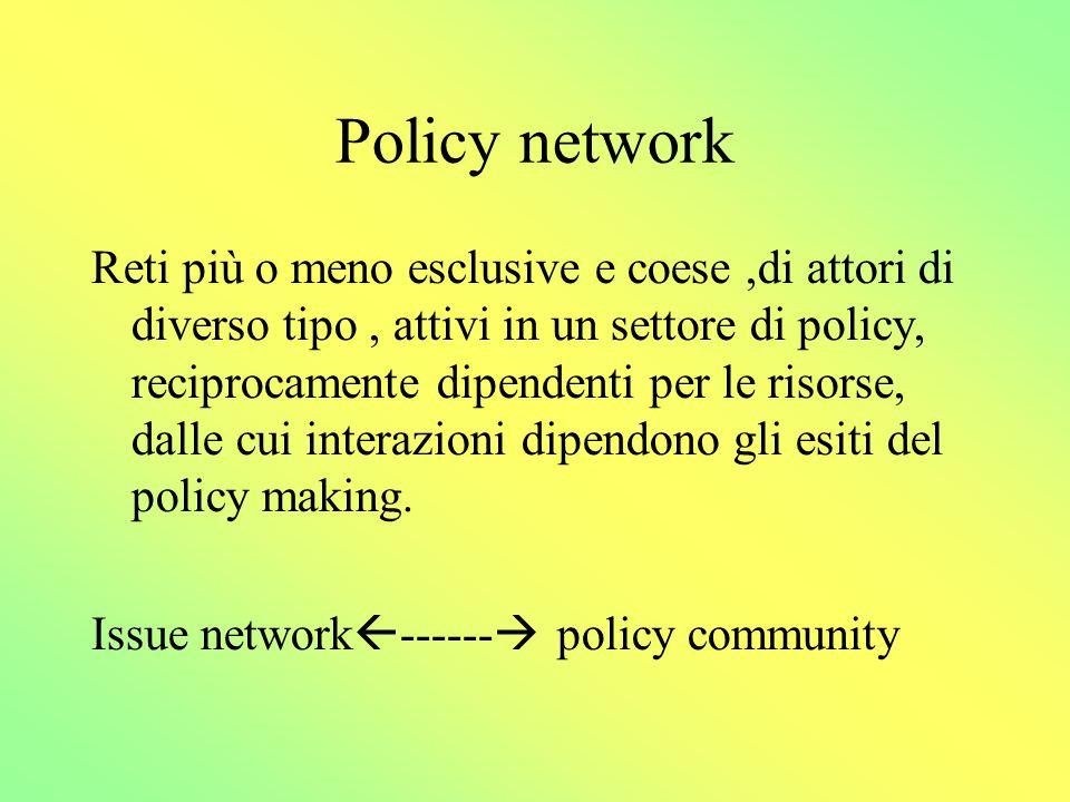 Policy network Reti più o meno esclusive e coese,di attori di diverso tipo, attivi in un settore di policy, reciprocamente dipendenti per le risorse, dalle cui interazioni dipendono gli esiti del policy making.
