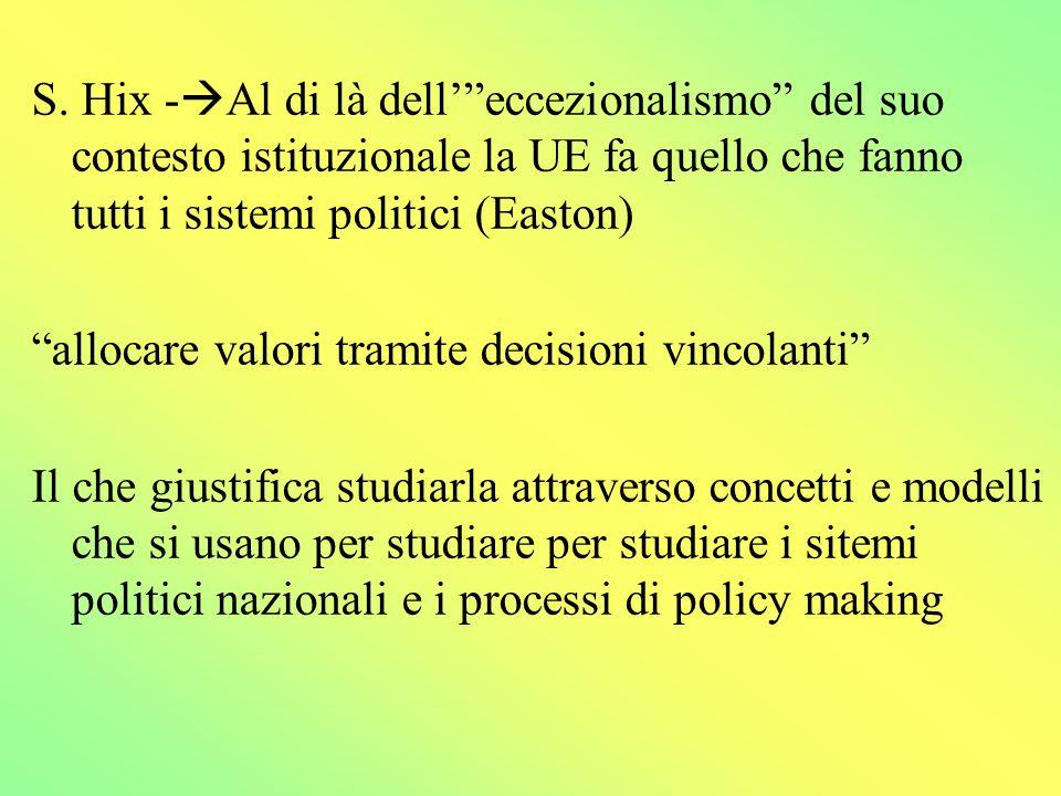 """S. Hix -  Al di là dell'""""eccezionalismo"""" del suo contesto istituzionale la UE fa quello che fanno tutti i sistemi politici (Easton) """"allocare valori"""