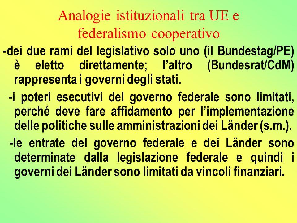 Analogie istituzionali tra UE e federalismo cooperativo -dei due rami del legislativo solo uno (il Bundestag/PE) è eletto direttamente; l'altro (Bundesrat/CdM) rappresenta i governi degli stati.