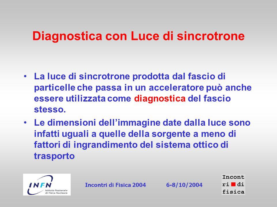 Diagnostica con Luce di sincrotrone La luce di sincrotrone prodotta dal fascio di particelle che passa in un acceleratore può anche essere utilizzata come diagnostica del fascio stesso.