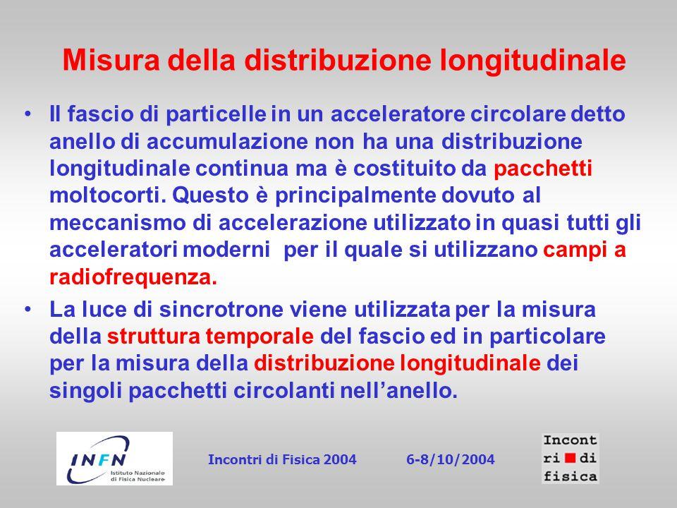 Misura della distribuzione longitudinale Il fascio di particelle in un acceleratore circolare detto anello di accumulazione non ha una distribuzione longitudinale continua ma è costituito da pacchetti moltocorti.