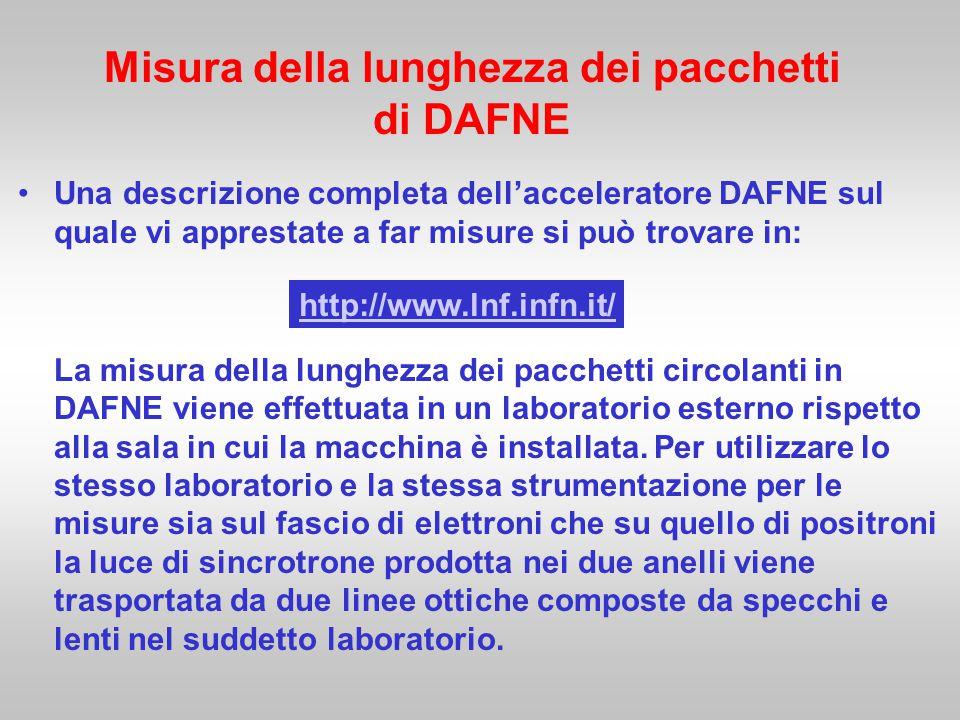 Misura della lunghezza dei pacchetti di DAFNE Una descrizione completa dell'acceleratore DAFNE sul quale vi apprestate a far misure si può trovare in: La misura della lunghezza dei pacchetti circolanti in DAFNE viene effettuata in un laboratorio esterno rispetto alla sala in cui la macchina è installata.