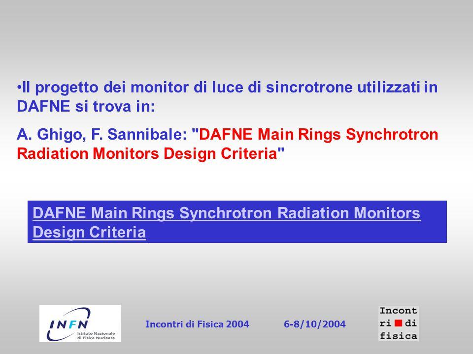 Il progetto dei monitor di luce di sincrotrone utilizzati in DAFNE si trova in: A.