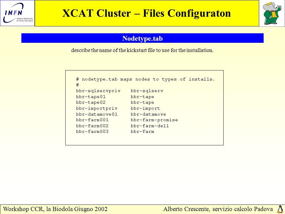 Workshop CCR, la Biodola Giugno 2002Alberto Crescente, servizio calcolo Padova XCAT Cluster – Files Configuraton Nodetype.tab describe the name of the