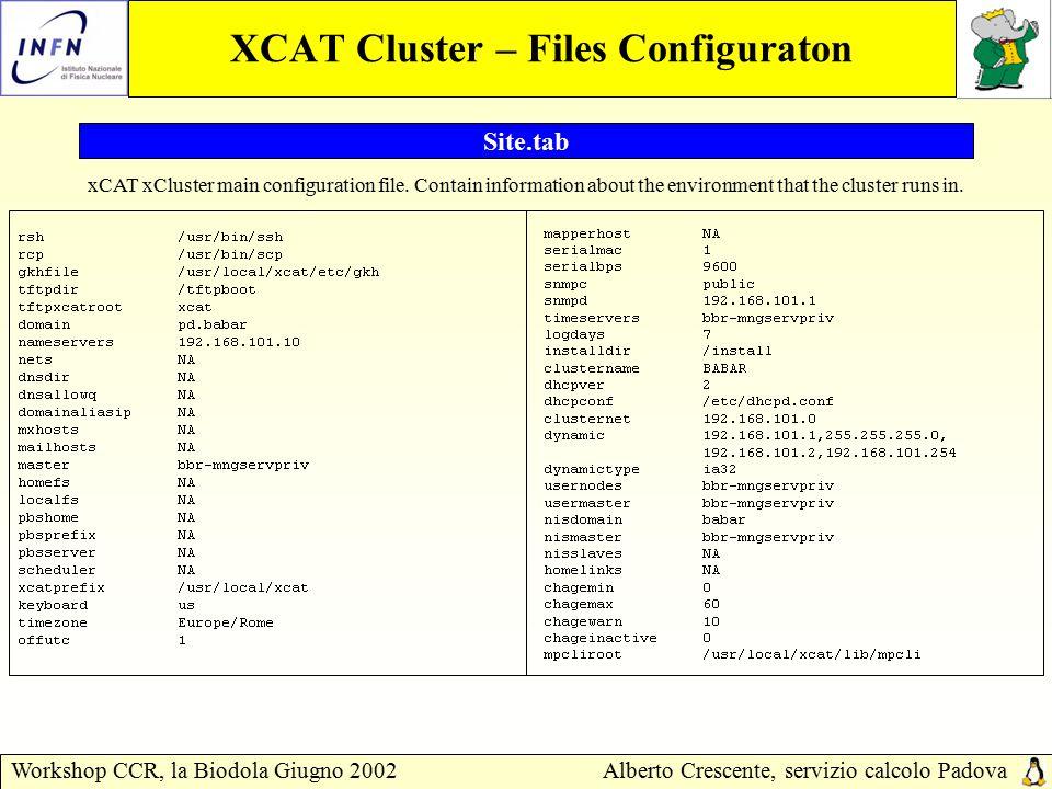 Workshop CCR, la Biodola Giugno 2002Alberto Crescente, servizio calcolo Padova XCAT Cluster – Files Configuraton Site.tab xCAT xCluster main configura