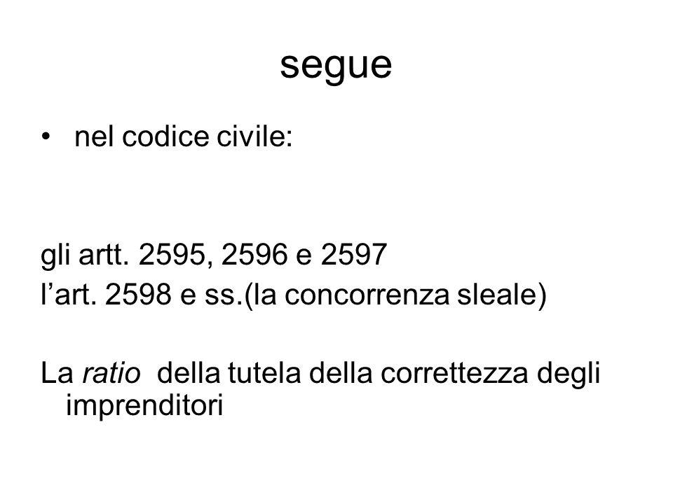 segue nel codice civile: gli artt. 2595, 2596 e 2597 l'art. 2598 e ss.(la concorrenza sleale) La ratio della tutela della correttezza degli imprendito