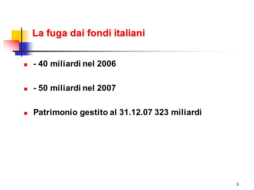 La fuga dai fondi italiani - 40 miliardi nel 2006 - 50 miliardi nel 2007 Patrimonio gestito al 31.12.07 323 miliardi 9