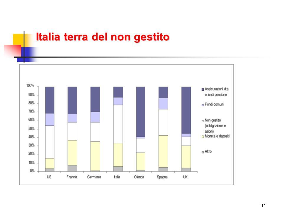 Italia terra del non gestito 11