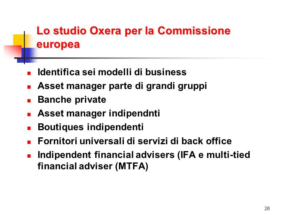 Lo studio Oxera per la Commissione europea Identifica sei modelli di business Asset manager parte di grandi gruppi Banche private Asset manager indipendnti Boutiques indipendenti Fornitori universali di servizi di back office Indipendent financial advisers (IFA e multi-tied financial adviser (MTFA) 26