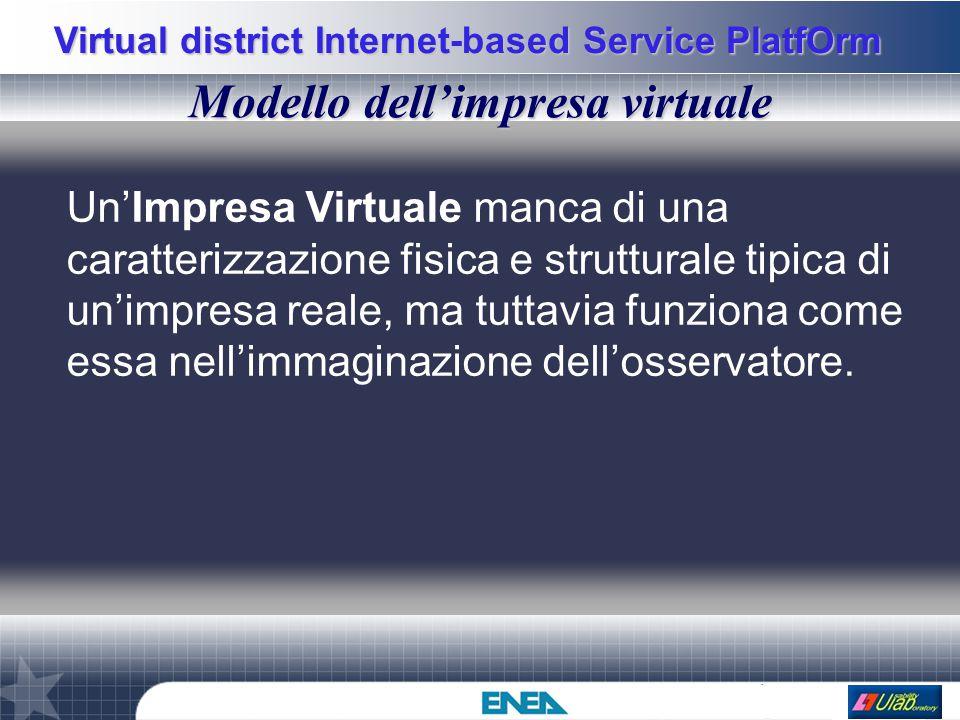 Virtual district Internet-based Service PlatfOrm Modello dell'impresa virtuale Un'Impresa Virtuale manca di una caratterizzazione fisica e strutturale tipica di un'impresa reale, ma tuttavia funziona come essa nell'immaginazione dell'osservatore.