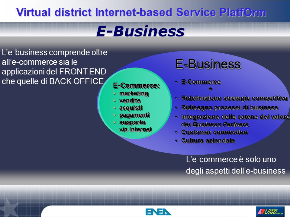Virtual district Internet-based Service PlatfOrm Go inside: USER HOST This is the user machine.
