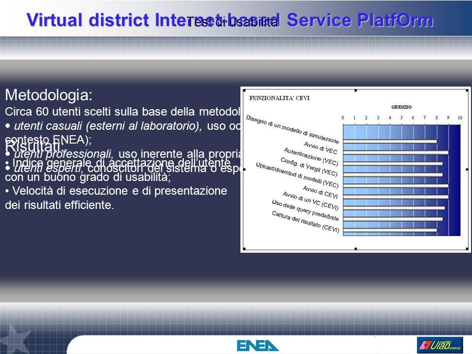 Virtual district Internet-based Service PlatfOrm Test di usabilità Metodologia: Circa 60 utenti scelti sulla base della metodologia di validazione ENEA/VENUS.
