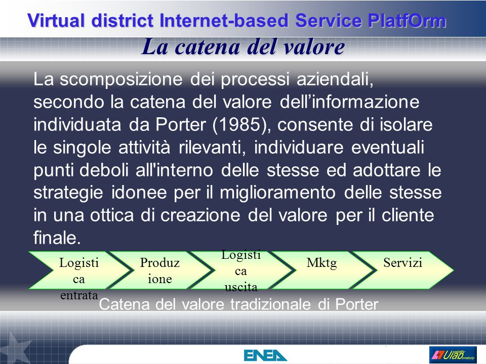 Virtual district Internet-based Service PlatfOrm Conclusioni e futuri sviluppi