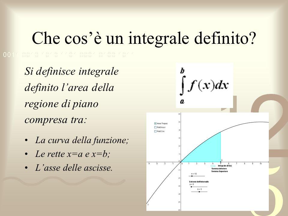 Che cos'è un integrale definito.