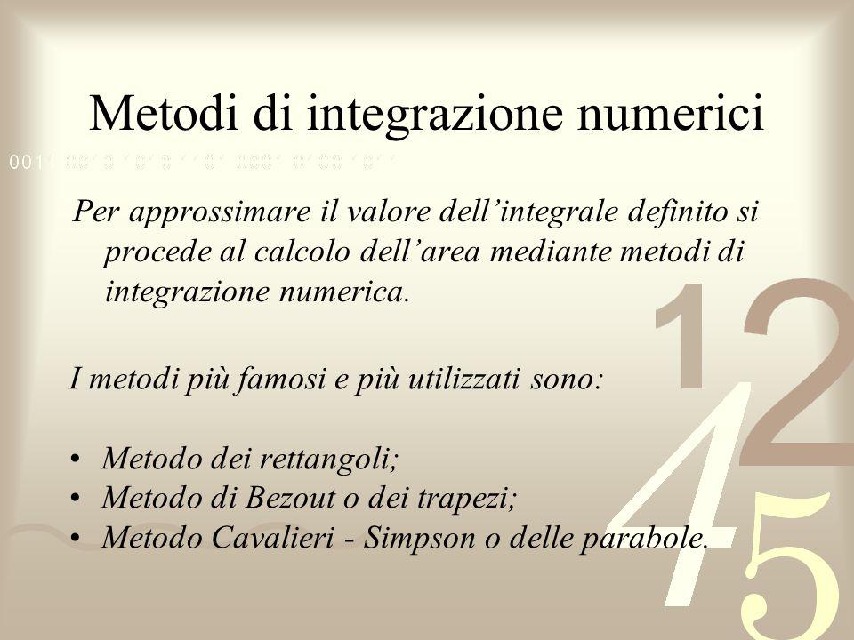Metodi di integrazione numerici Per approssimare il valore dell'integrale definito si procede al calcolo dell'area mediante metodi di integrazione numerica.