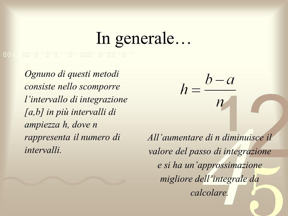 In generale… Ognuno di questi metodi consiste nello scomporre l'intervallo di integrazione [a,b] in più intervalli di ampiezza h, dove n rappresenta il numero di intervalli.