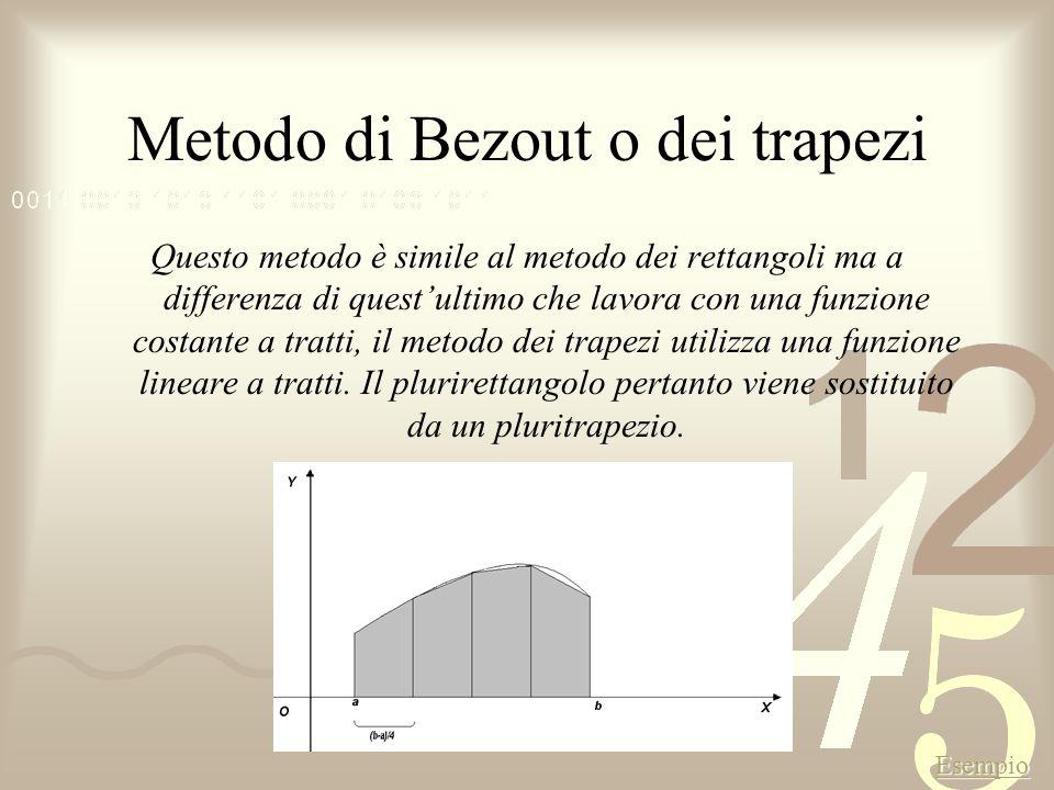 Metodo di Bezout o dei trapezi Questo metodo è simile al metodo dei rettangoli ma a differenza di quest'ultimo che lavora con una funzione costante a tratti, il metodo dei trapezi utilizza una funzione lineare a tratti.