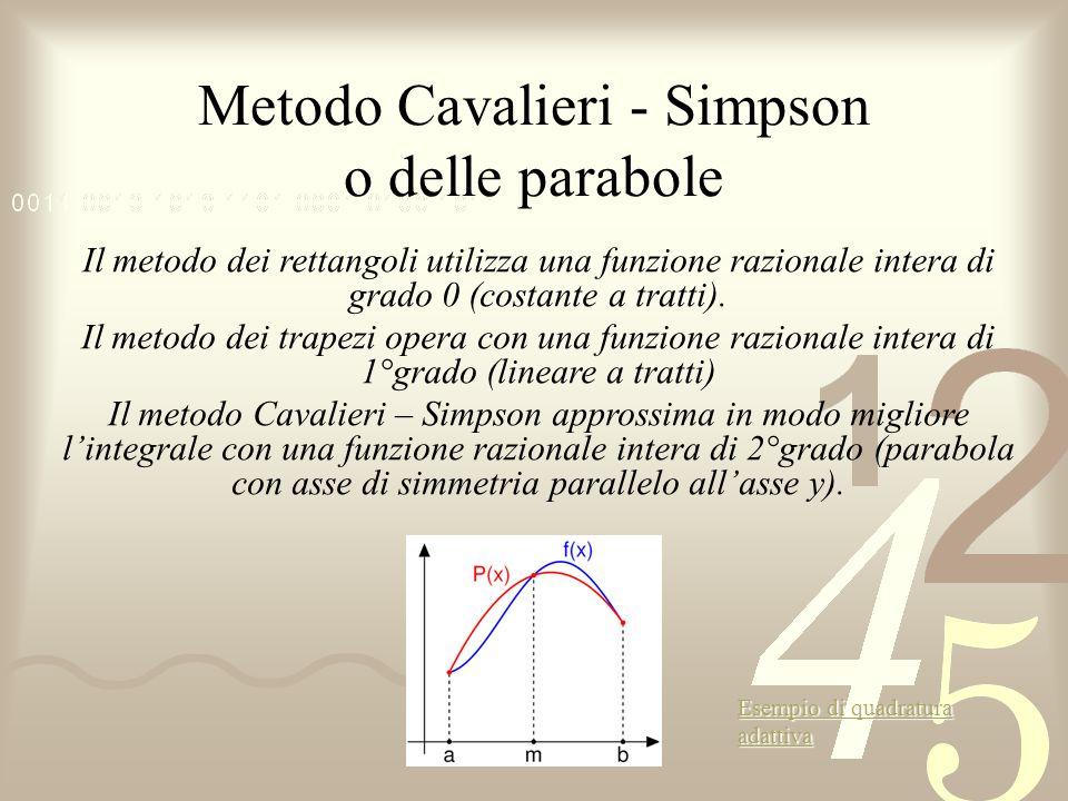 Metodo Cavalieri - Simpson o delle parabole Il metodo dei rettangoli utilizza una funzione razionale intera di grado 0 (costante a tratti).