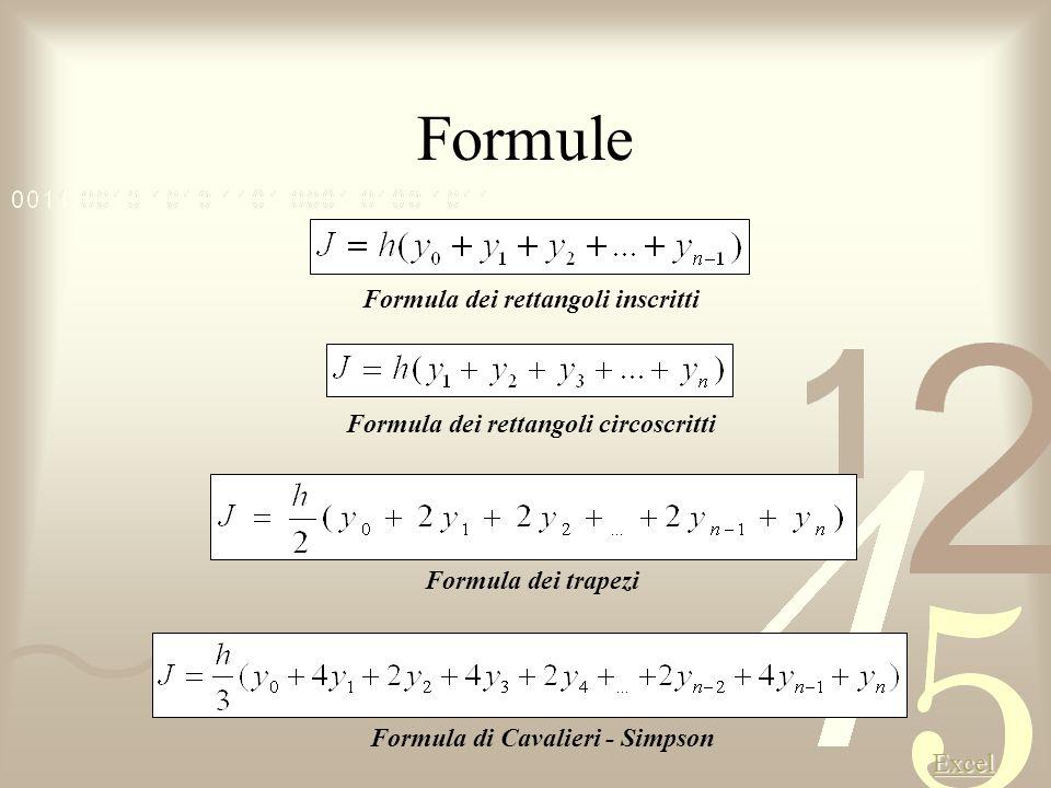 Formule Formula dei rettangoli inscritti Formula dei rettangoli circoscritti Formula dei trapezi Formula di Cavalieri - Simpson Excel