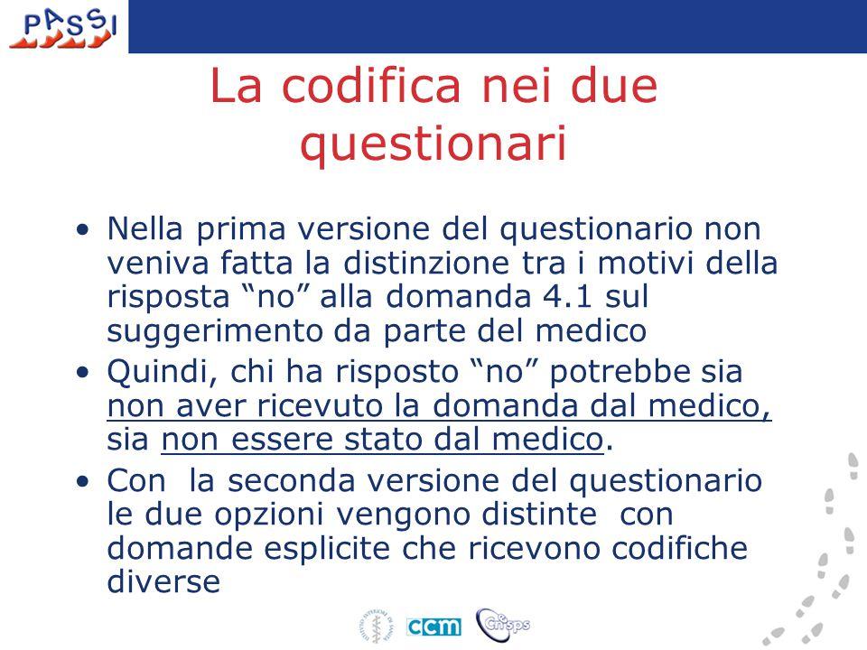 """La codifica nei due questionari Nella prima versione del questionario non veniva fatta la distinzione tra i motivi della risposta """"no"""" alla domanda 4."""