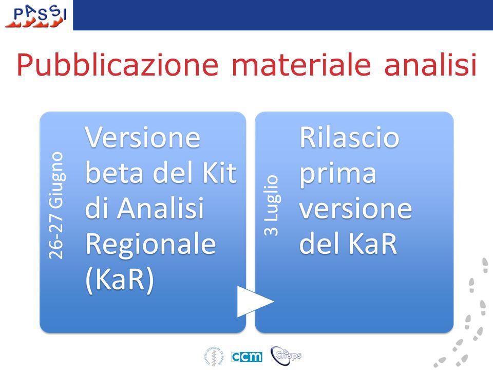 Pubblicazione materiale analisi