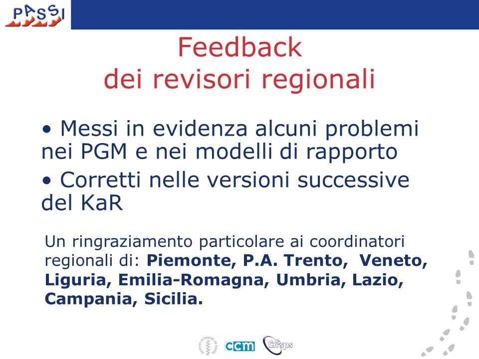 Feedback dei revisori regionali Messi in evidenza alcuni problemi nei PGM e nei modelli di rapporto Corretti nelle versioni successive del KaR Un ring