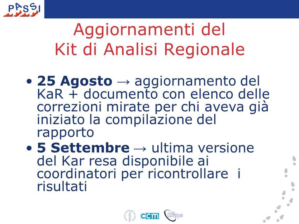 Aggiornamenti del Kit di Analisi Regionale 25 Agosto → aggiornamento del KaR + documento con elenco delle correzioni mirate per chi aveva già iniziato