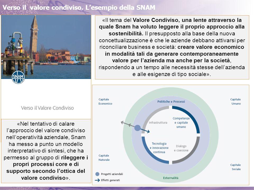 Relazioni con i fornitori Gestione delle infrastrutture Alcune attività rilette in chiave di condivisione del valore