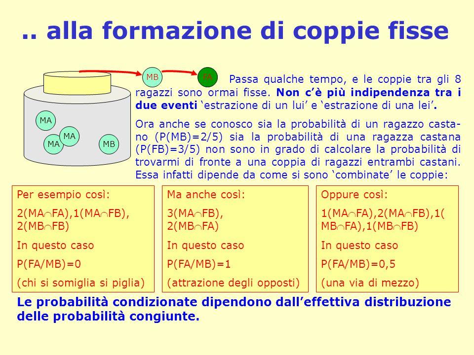 Tabella di distribuzione congiunta FAFB MA #(MA,FA)=2#(MA,FB)=1#(MA)=3 MB #(MB,FA)=0#(MB,FB)=2#(MB)=2 #(FA)=2#(FB)=3 S=5 FAFB MA #(MA,FA)=0#(MA,FB)=3#(MA)=3 MB #(MB,FA)=2#(MB,FB)=0#(MB)=2 #(FA)=2#(FB)=3 S=5 Possiamo ricondurre le numerosità (#) congiunte che abbiamo elencato a una forma compatta, quella di una tabella a doppia entrata.
